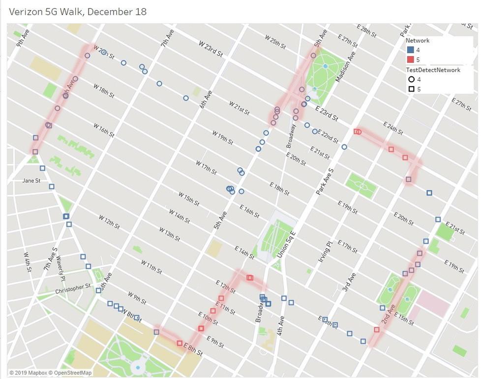 Verizon Dic 18 Walk, nueva versión