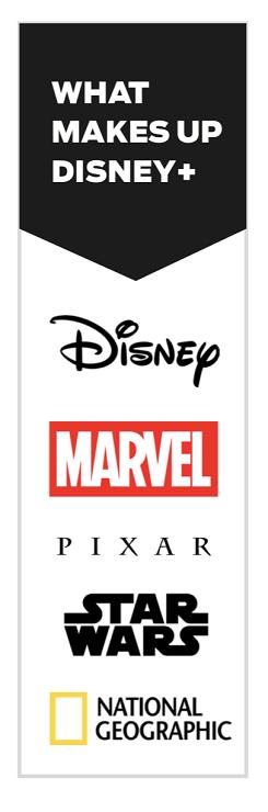 Lo que hace que Disney +
